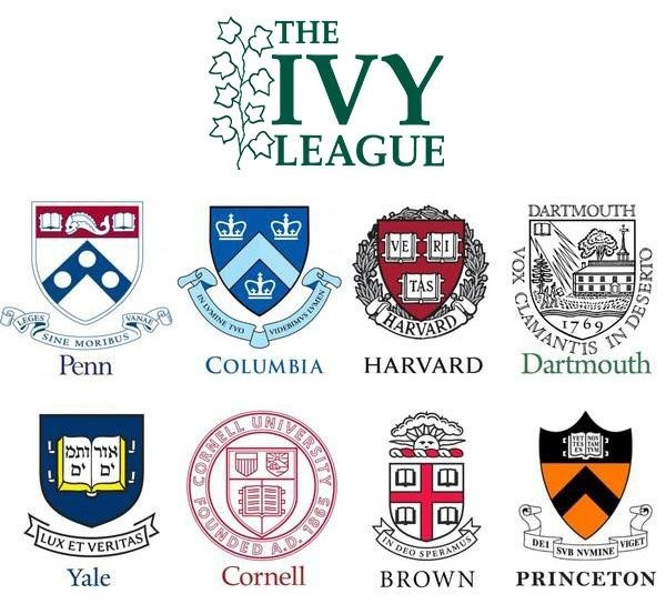 Comparing Ivies